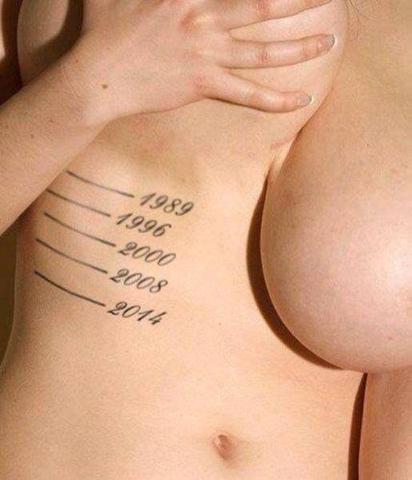 gravitation - (Mädchen, Sex)