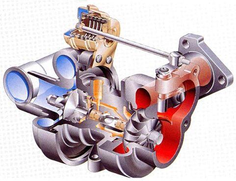 Turbo 2  - (Auto, Tuning, Turbolader)