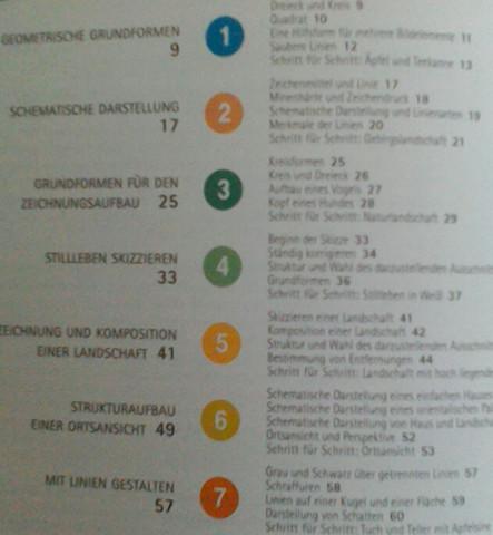 zeichenschule - ballestar/vigue - inhaltsverzeichnis - (Buch, lernen, zeichnen)