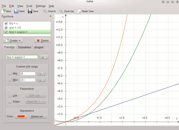 Verlauf von drei Funktionskurven - (Mathe, Mathematik, ausarbeitung)