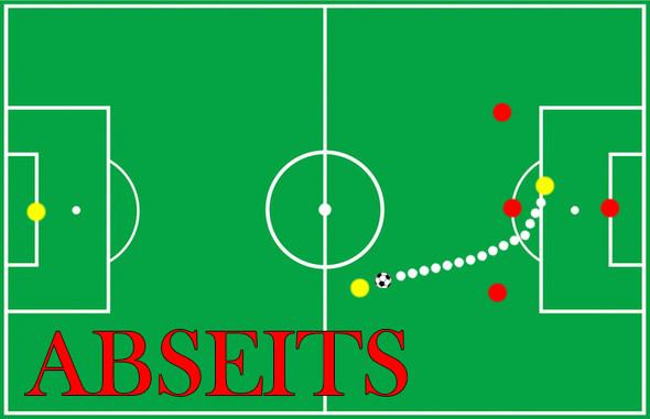 Abseits - (Fußball, Abseits, abseits beim Fußball )