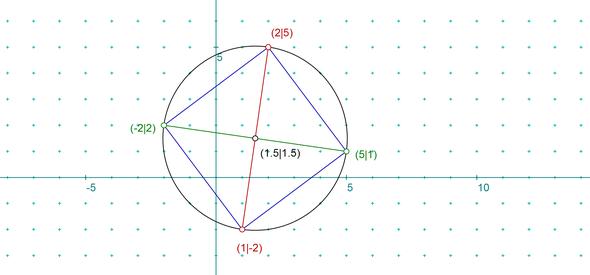 Skizze - (Mathematik, rechnen, Vektoren)