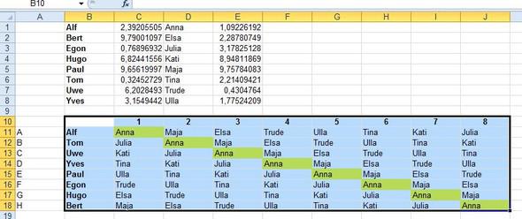 - (Excel, Turnier)