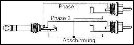- (Technik, Physik, Elektronik)