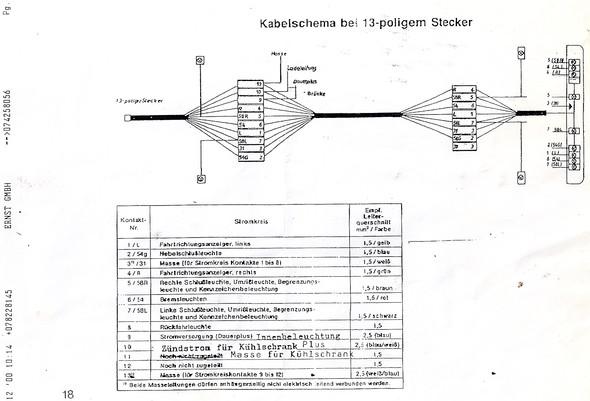 Gemütlich Auto Anhänger Stecker Verkabelung Galerie - Der Schaltplan ...