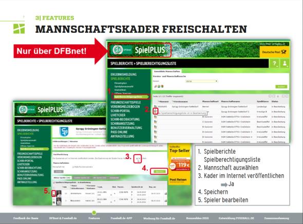Kaderlisten freigeben - (Fußball, Verein, DFB)