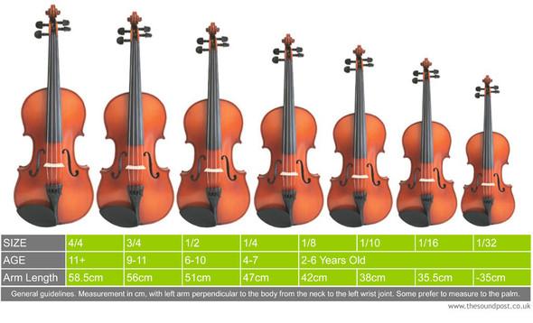Unterschied Geige Bratsche
