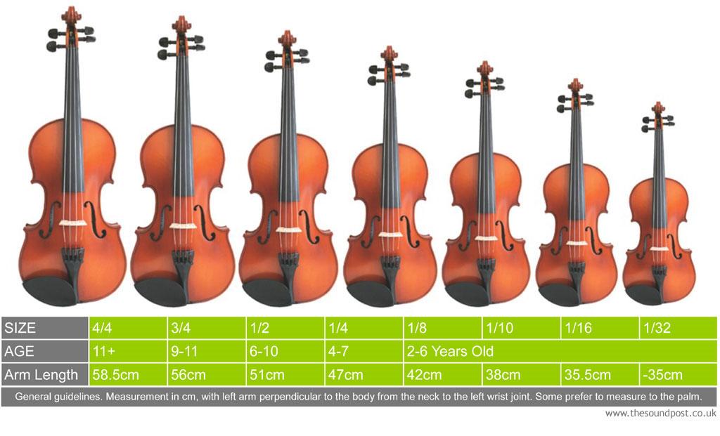 Violine Geige Unterschied