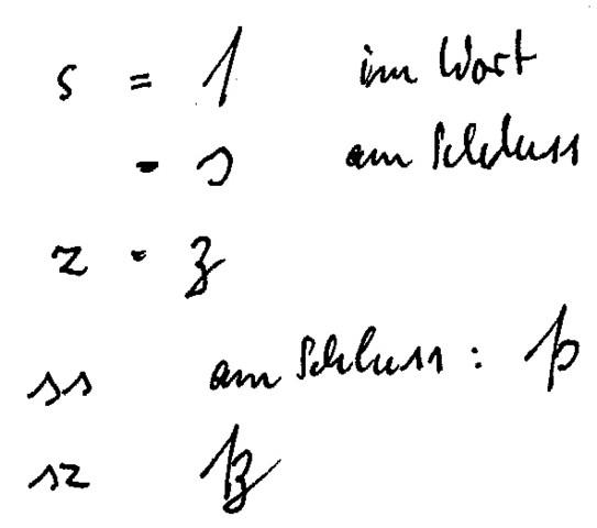ss und ß - (Schule, deutsch, Sprache)