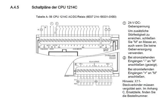An SPS S7 1200 liegt an den Eingängen 24V an, woran liegt das ...