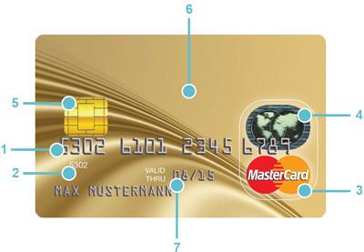 Mastercard Ing Diba
