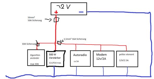 bild - (Technik, Strom, Sicherung)