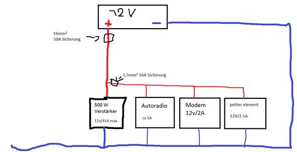 - (Technik, Strom, Sicherung)