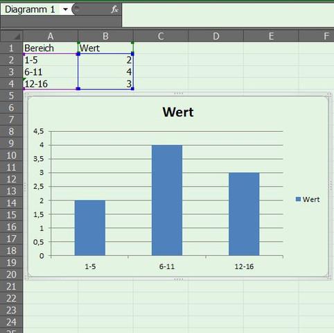 Screenshot - (Excel, Wert)