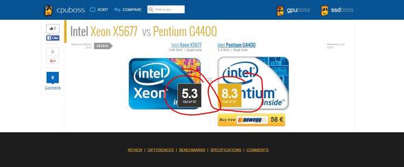 - (Gaming, cpu, Intel)