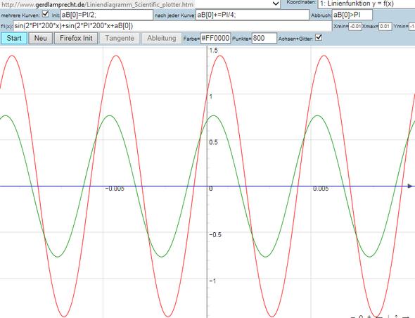 Bild1 - (Mathe, Physik)