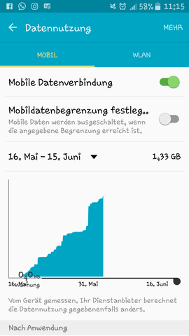 - (Handy, Technik, Internetflat)