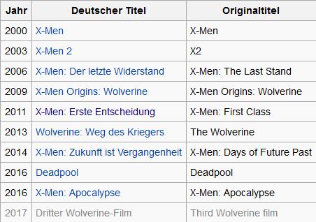 X Men Film Reihenfolge Xmen