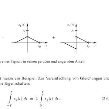 """Seite 12 aus """"Signal- und Systemtheorie"""" von Frey/Bossert - (Mathe, Mathematik, Elektrotechnik)"""