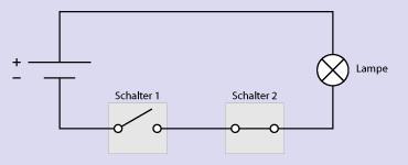 UND schaltung - (Physik, Elektronik)