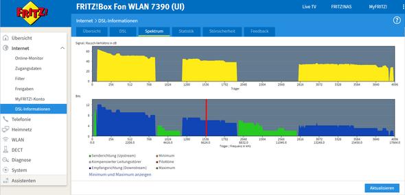 ScreenShot_2 - (Internet, Router, DSL)