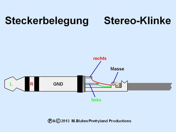 Belegung Stereo-Klinkenstecker (Quelle: GF/electrician) - (Headset, Anschluss, Klinkenstecker)