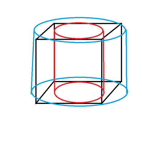 rot innen, blau außen - (Mathematik, Geometrie)