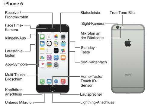 - (iPhone, Apple, Mikrofon)
