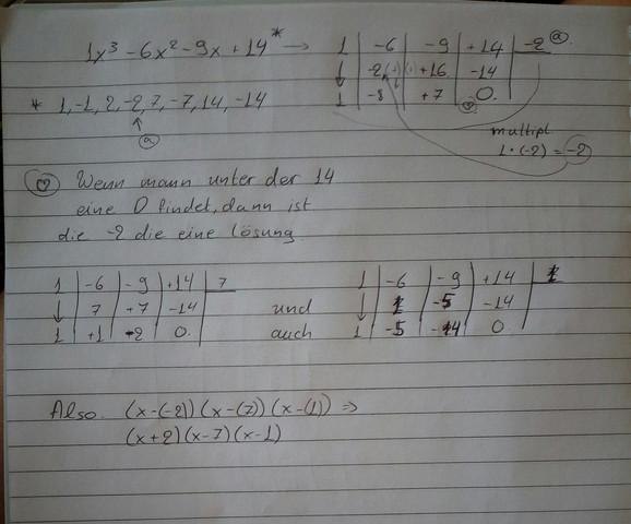 - (Mathematik, Gleichungen, polynom)