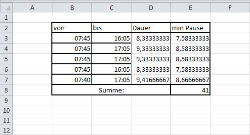 tabelle - (Excel, Formel, Arbeitszeittabelle)
