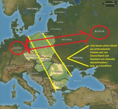 Von den USA geförderter Kriegskorridor zwischen EU und Russland - (Flugzeug, Türkei, Europa)