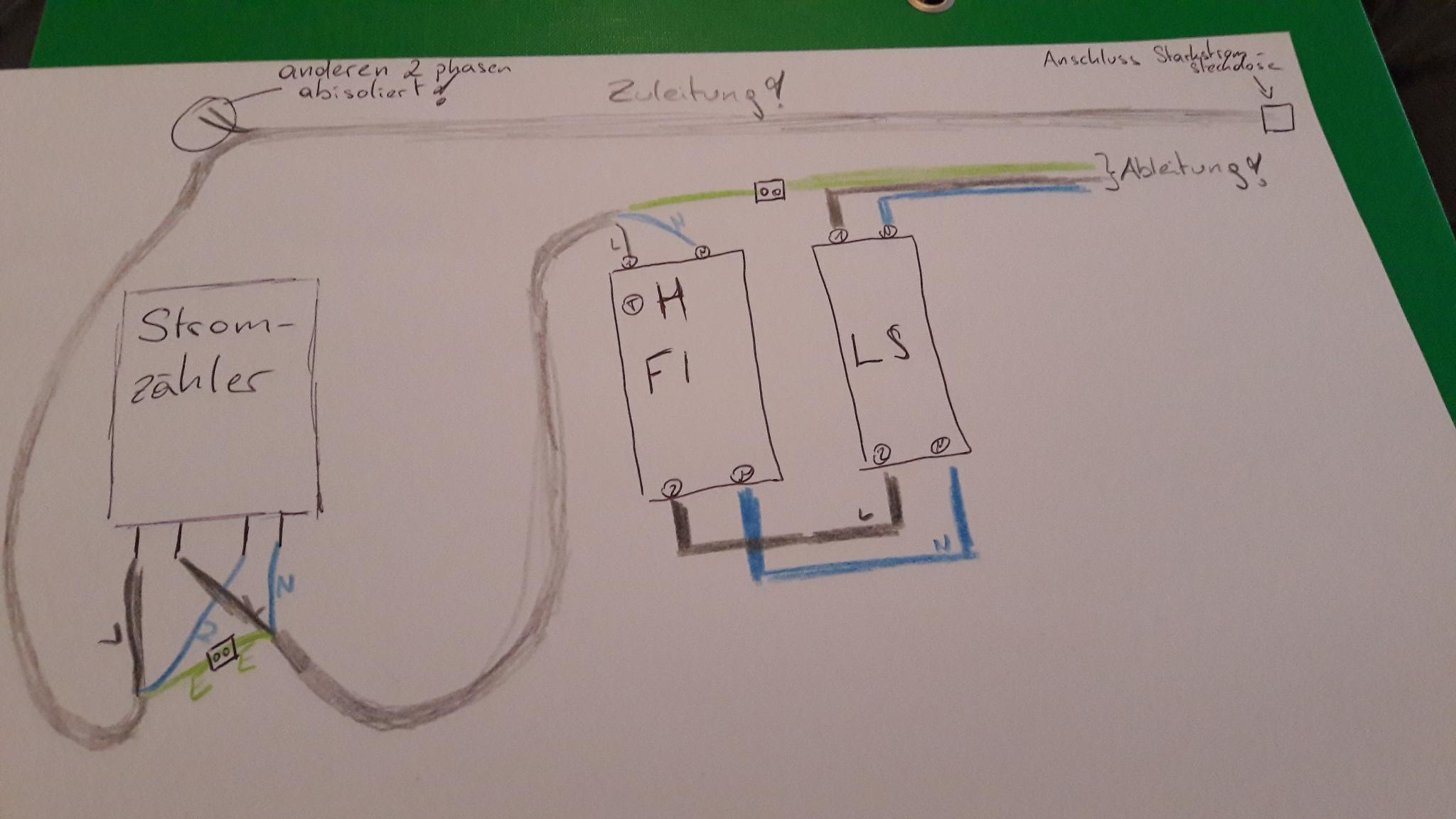 an starkstromsteckdose nur eine phase l1 anschlie en ist es dann wechselstrom strom. Black Bedroom Furniture Sets. Home Design Ideas