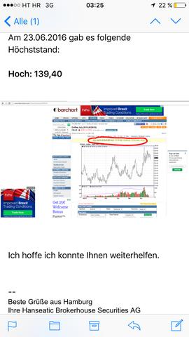 - (Aktien, Plus500)