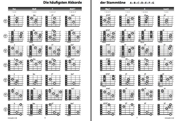 Gitarrenakkorde - (Musik, Gitarre, beibringen)
