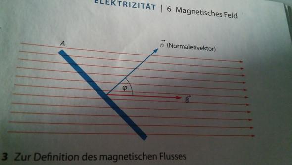 Abbildung - (Mathe, Mathematik, Physik)