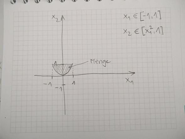 - (Mathematik, menge, skizzieren)