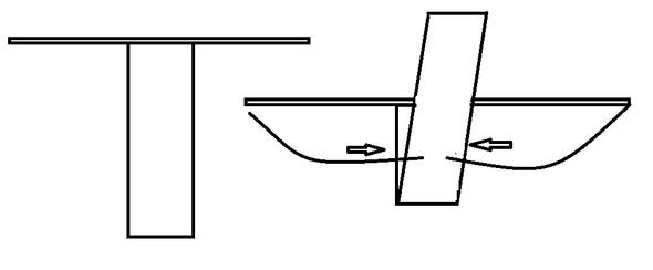 lendenschurz - (Haus, Lendenschurz)