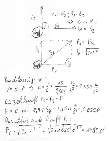 - (Physik, Kraft, beschleunigung)