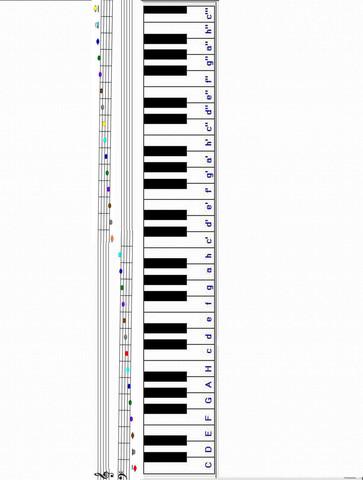- (Noten, Piano)