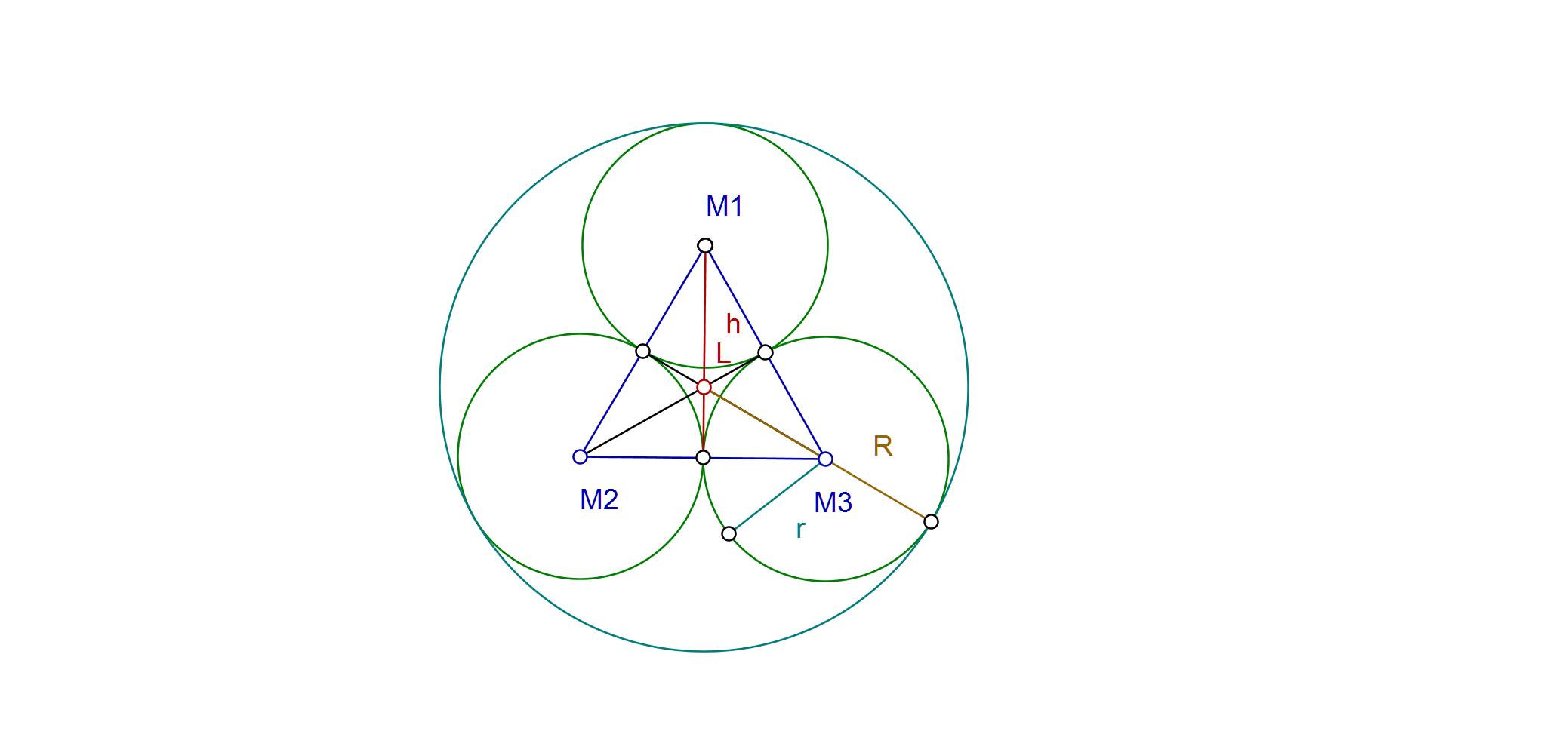 berechnen sie den radius r der kleineren kreise ? (mathe, mathematik)