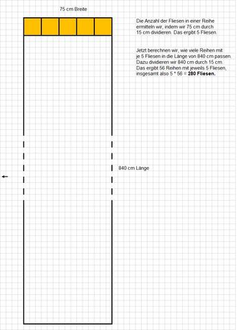 Veranschaulichung - (Mathe, rechene aufgabe)