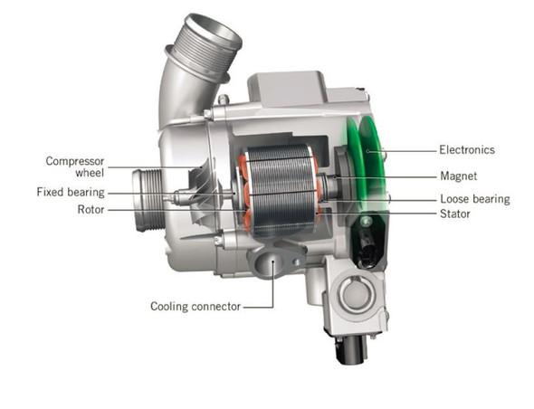 Elektrischer Kompressor - (Technik, Auto, Chemie)