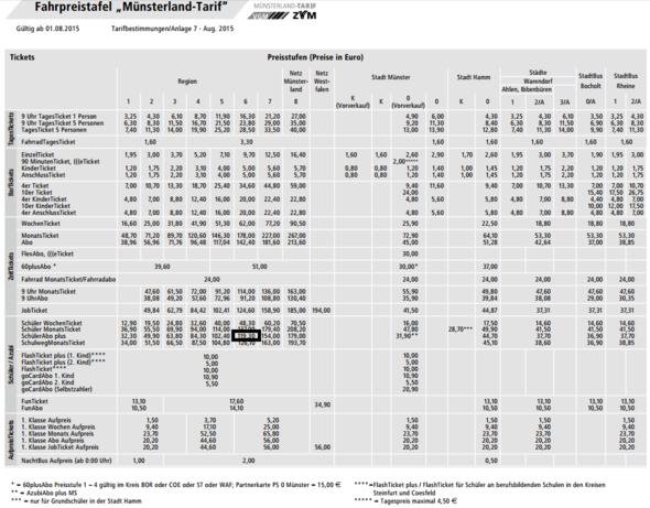 Die Preistabelle; mein Preis ist markiert - (Bahn, Karten, Ticket)
