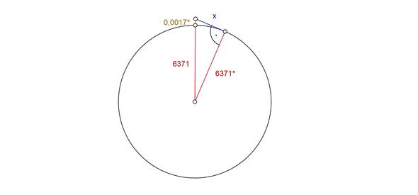 Skizze - (Mathematik, Erdkunde)
