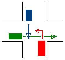 Rechts vor Links - (Führerschein, Prüfung, rechts vor links)
