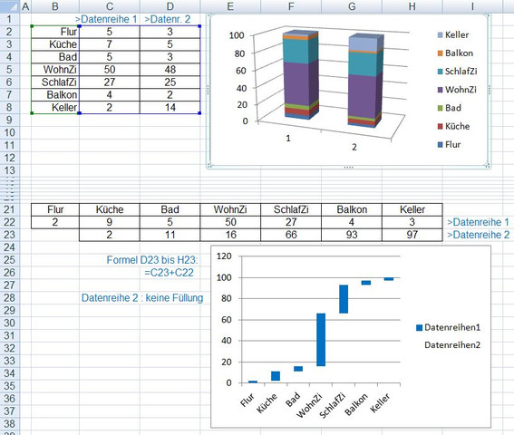 GestapelteSäulen - (Excel, Diagramm)