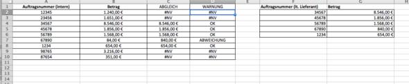 - (Excel, Numbers)