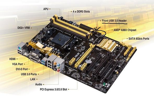Hier bei meinem A88X - (Computer, PC, Technik)