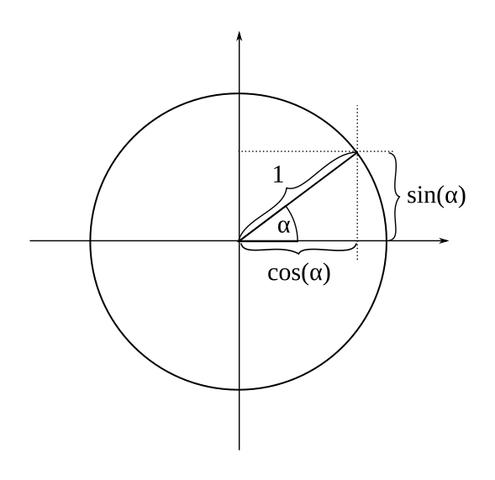 Einheitskreis mit Sinus und Cosinus eines Beispielwinkels - (Mathe, Mathematik, Sinusfunktion)
