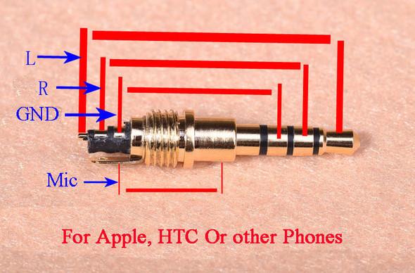 - (Technik, Elektronik, Headset)